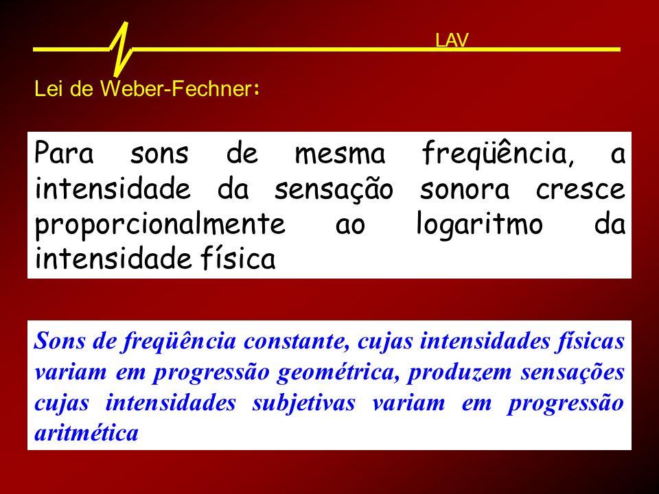 Lei de Weber-Fechner : Para sons de mesma freqüência, a intensidade da sensação sonora cresce proporcionalmente ao logaritmo da intensidade física Son