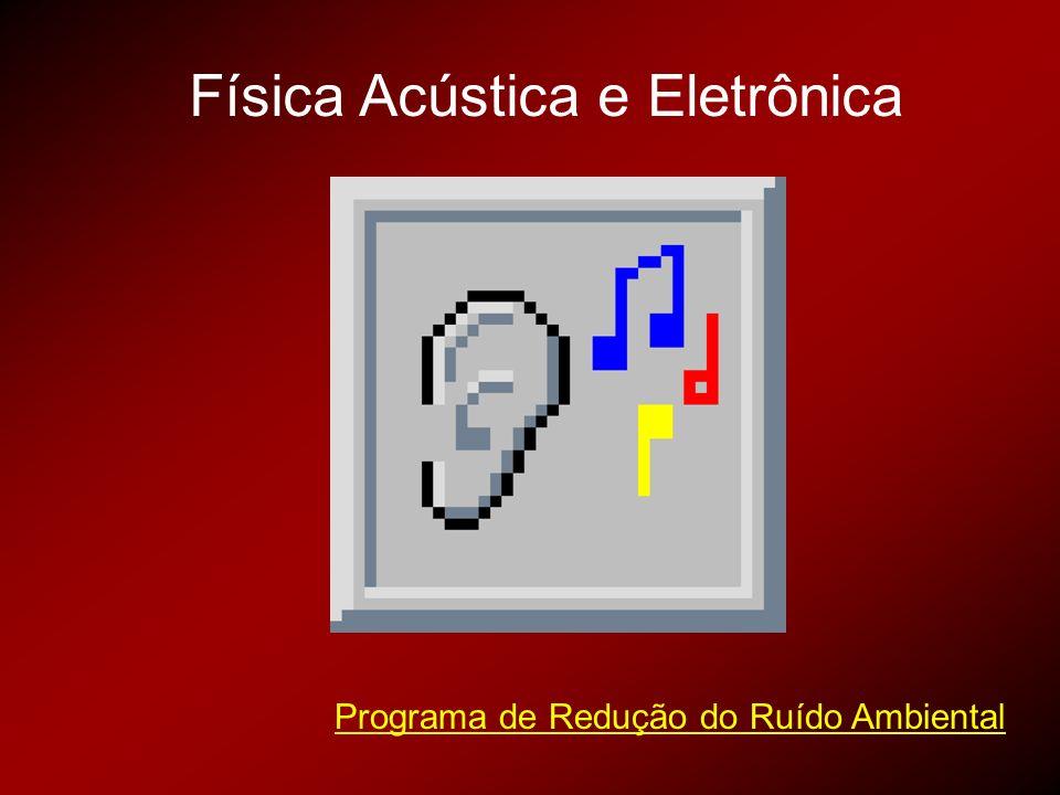 Programa de Redução do Ruído Ambiental Física Acústica e Eletrônica