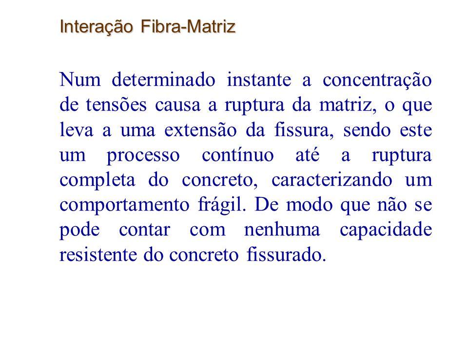10 Interação Fibra-Matriz Num determinado instante a concentração de tensões causa a ruptura da matriz, o que leva a uma extensão da fissura, sendo es
