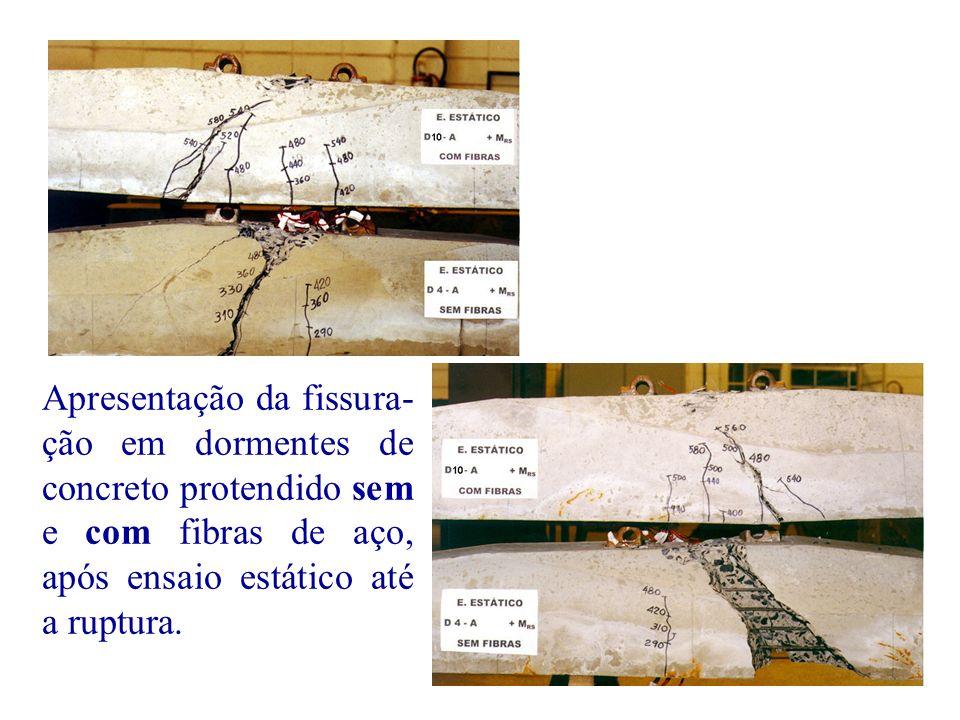 Apresentação da fissura- ção em dormentes de concreto protendido sem e com fibras de aço, após ensaio estático até a ruptura.