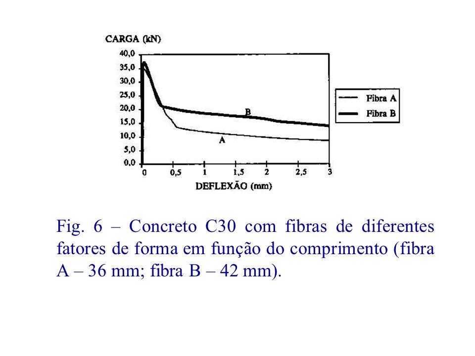 19 Fig. 6 – Concreto C30 com fibras de diferentes fatores de forma em função do comprimento (fibra A – 36 mm; fibra B – 42 mm).