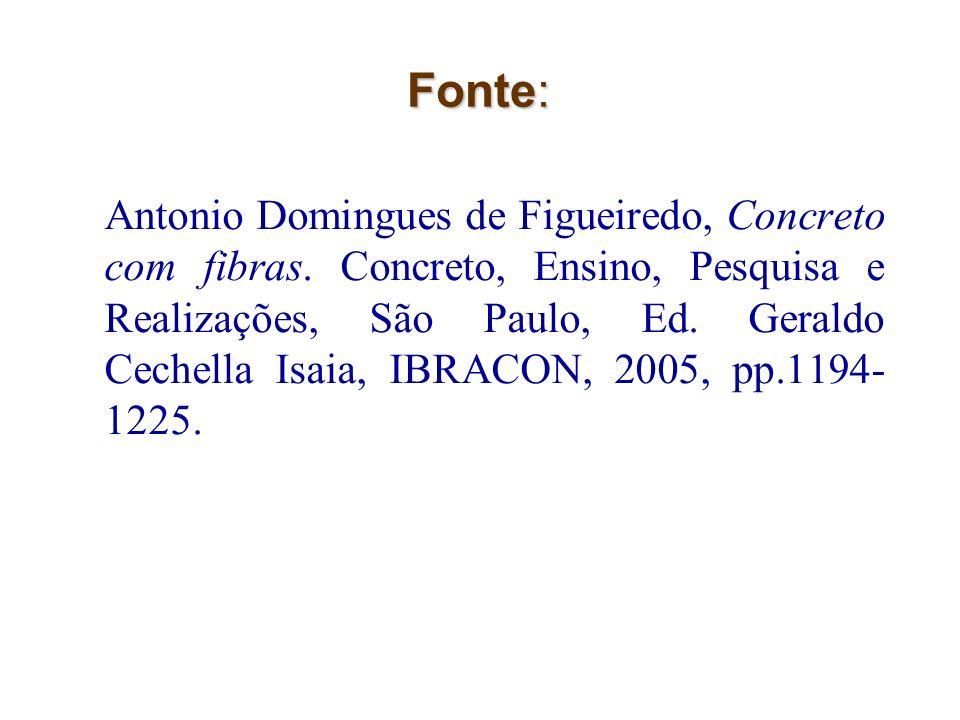 2 Fonte: Antonio Domingues de Figueiredo, Concreto com fibras. Concreto, Ensino, Pesquisa e Realizações, São Paulo, Ed. Geraldo Cechella Isaia, IBRACO