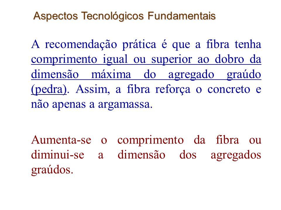 20 A recomendação prática é que a fibra tenha comprimento igual ou superior ao dobro da dimensão máxima do agregado graúdo (pedra). Assim, a fibra ref