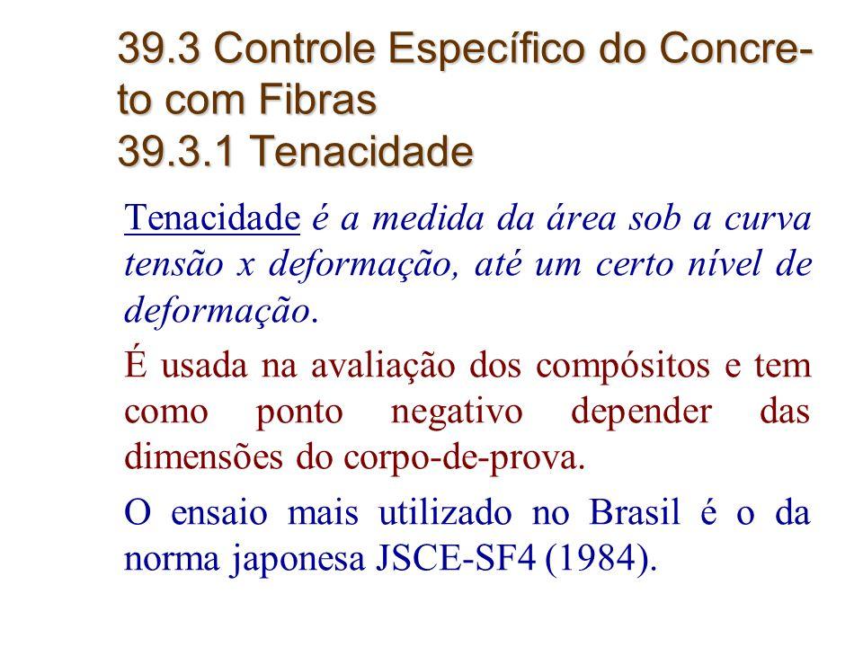21 39.3 Controle Específico do Concre- to com Fibras 39.3.1 Tenacidade Tenacidade é a medida da área sob a curva tensão x deformação, até um certo nív