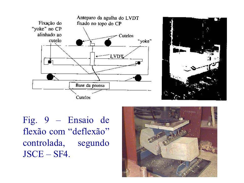 22 Fig. 9 – Ensaio de flexão com deflexão controlada, segundo JSCE – SF4.