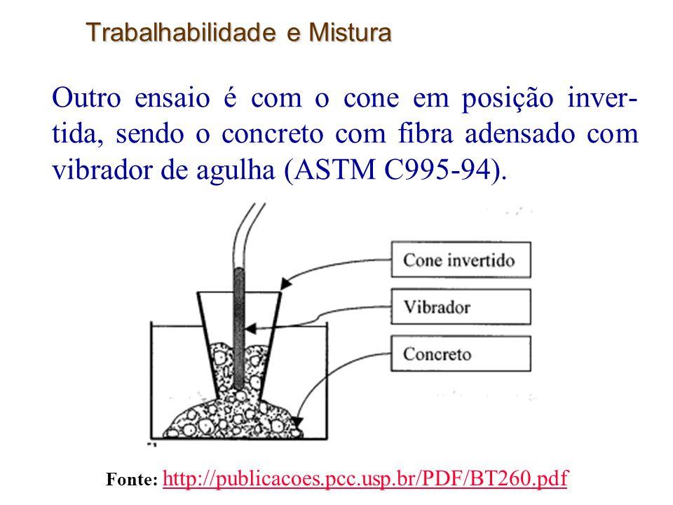 27 Trabalhabilidade e Mistura Outro ensaio é com o cone em posição inver- tida, sendo o concreto com fibra adensado com vibrador de agulha (ASTM C995-