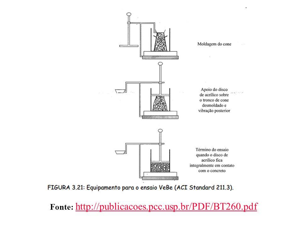 Fonte: http://publicacoes.pcc.usp.br/PDF/BT260.pdf http://publicacoes.pcc.usp.br/PDF/BT260.pdf
