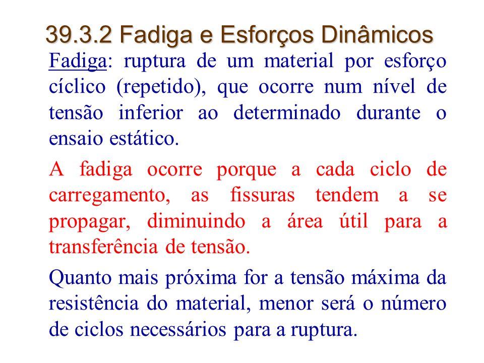 32 39.3.2 Fadiga e Esforços Dinâmicos Fadiga: ruptura de um material por esforço cíclico (repetido), que ocorre num nível de tensão inferior ao determ