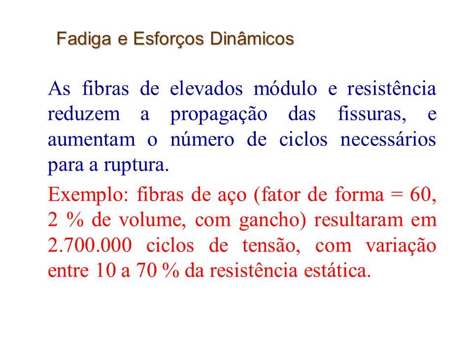 33 Fadiga e Esforços Dinâmicos As fibras de elevados módulo e resistência reduzem a propagação das fissuras, e aumentam o número de ciclos necessários