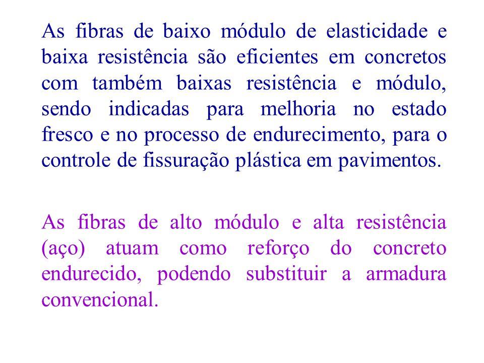 7 As fibras de baixo módulo de elasticidade e baixa resistência são eficientes em concretos com também baixas resistência e módulo, sendo indicadas pa