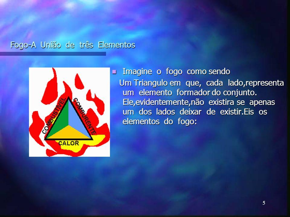 5 Fogo-A União de três Elementos Imagine o fogo como sendo Um Triangulo em que, cada lado,representa um elemento formador do conjunto.