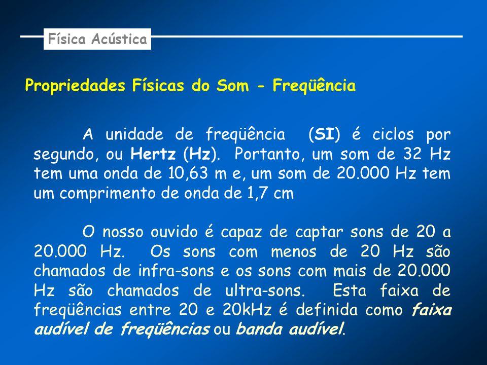 Propriedades Físicas do Som - Freqüência A unidade de freqüência (SI) é ciclos por segundo, ou Hertz (Hz). Portanto, um som de 32 Hz tem uma onda de 1