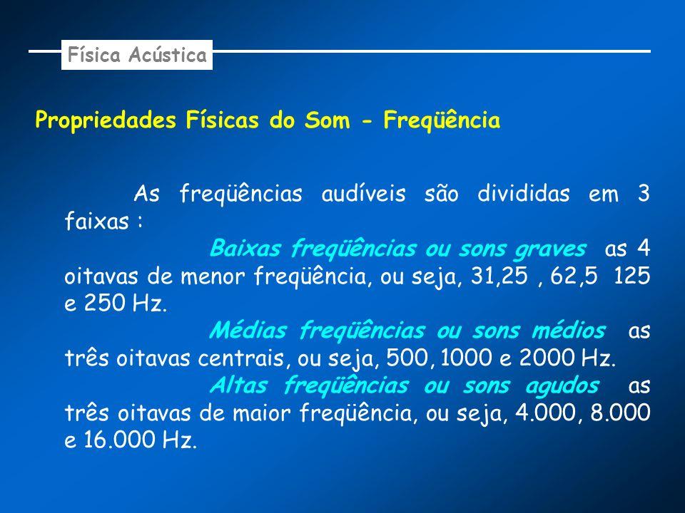 Propriedades Físicas do Som - Freqüência As freqüências audíveis são divididas em 3 faixas : Baixas freqüências ou sons graves as 4 oitavas de menor f