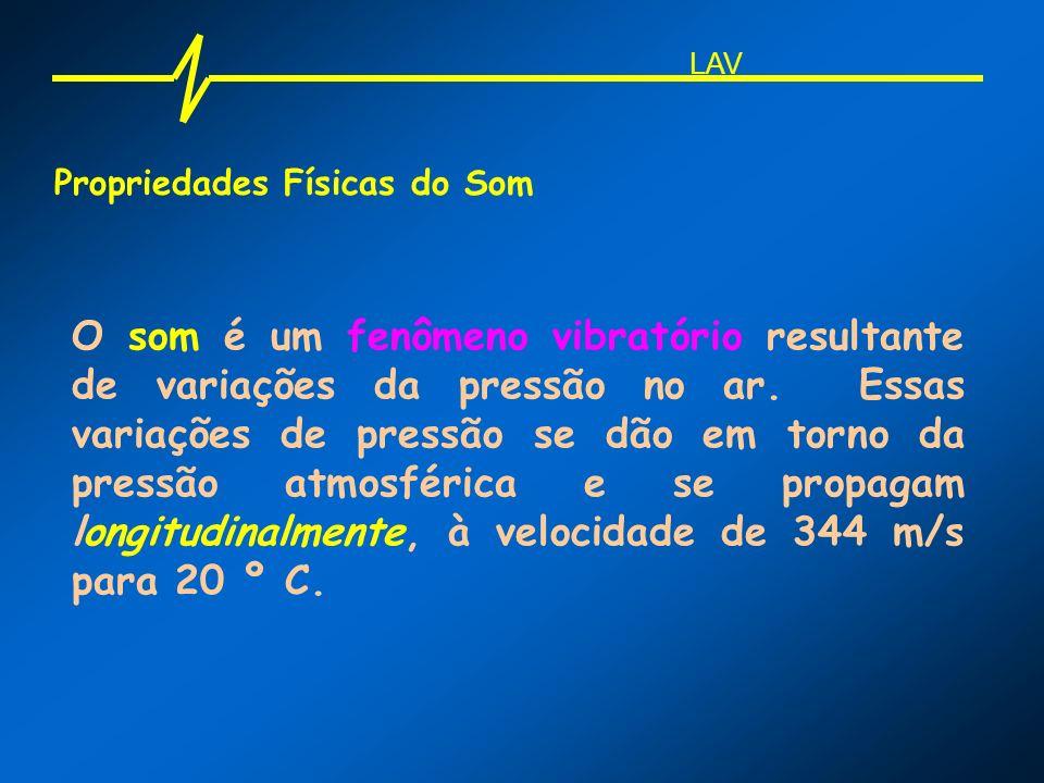Propriedades Físicas do Som O som é um fenômeno vibratório resultante de variações da pressão no ar. Essas variações de pressão se dão em torno da pre