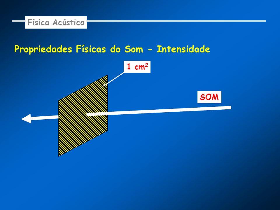 Propriedades Físicas do Som - Intensidade Física Acústica 1 cm 2 SOM