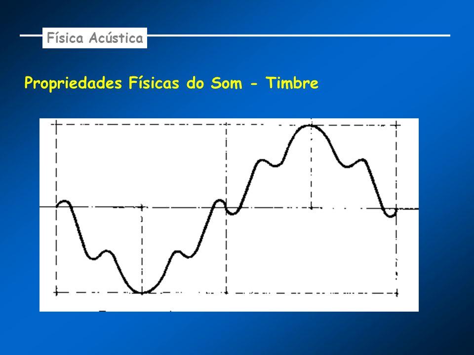 Propriedades Físicas do Som - Timbre Física Acústica