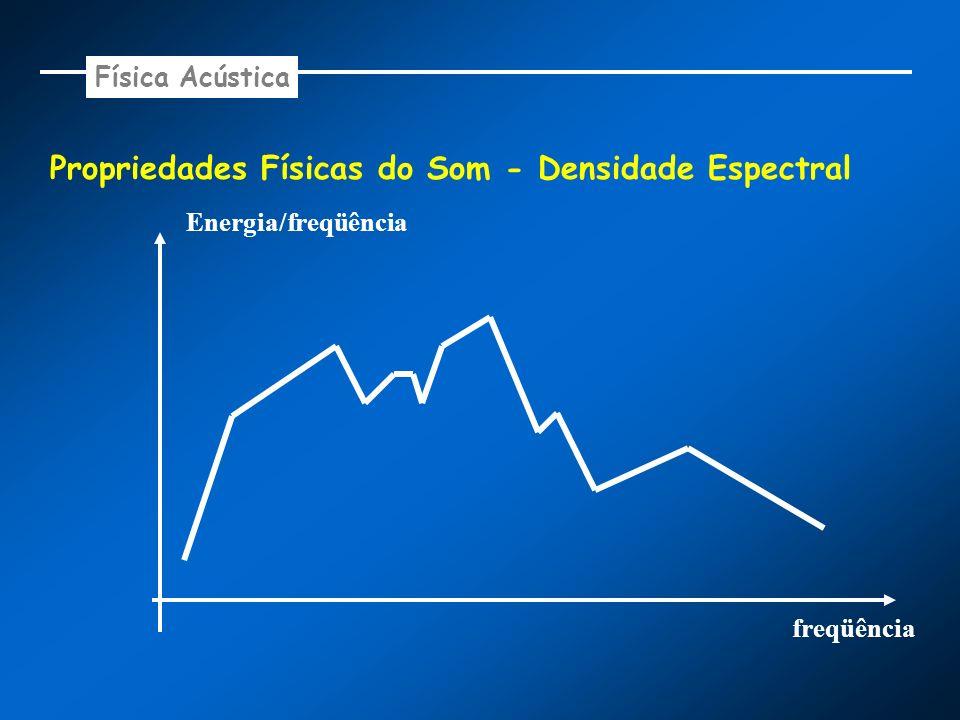 Propriedades Físicas do Som - Densidade Espectral freqüência Energia/freqüência Física Acústica