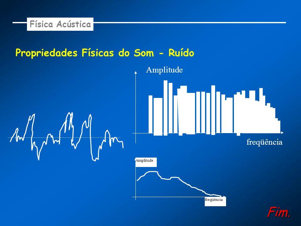Propriedades Físicas do Som - Ruído Amplitude freqüência Amplitude Física Acústica Fim.