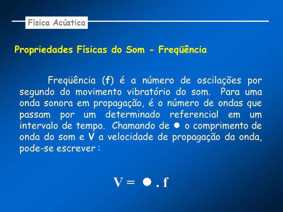 Propriedades Físicas do Som - Freqüência Freqüência (f) é a número de oscilações por segundo do movimento vibratório do som. Para uma onda sonora em p