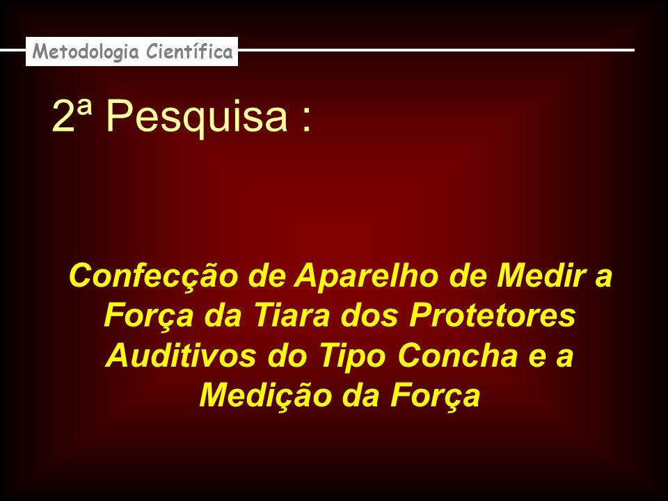 2ª Pesquisa : Confecção de Aparelho de Medir a Força da Tiara dos Protetores Auditivos do Tipo Concha e a Medição da Força Metodologia Científica