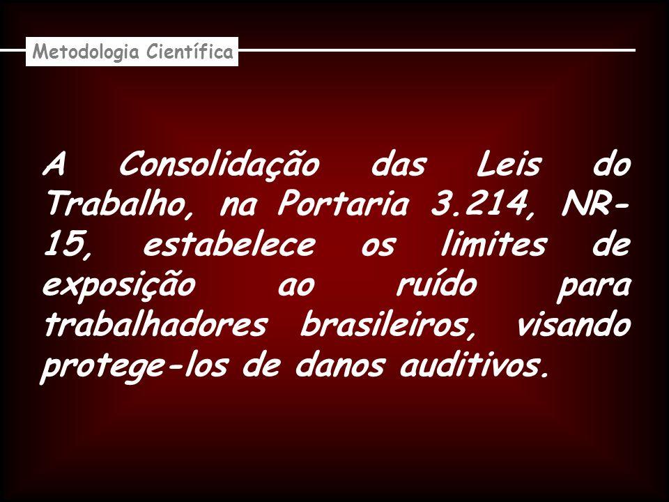 A Consolidação das Leis do Trabalho, na Portaria 3.214, NR- 15, estabelece os limites de exposição ao ruído para trabalhadores brasileiros, visando protege-los de danos auditivos.