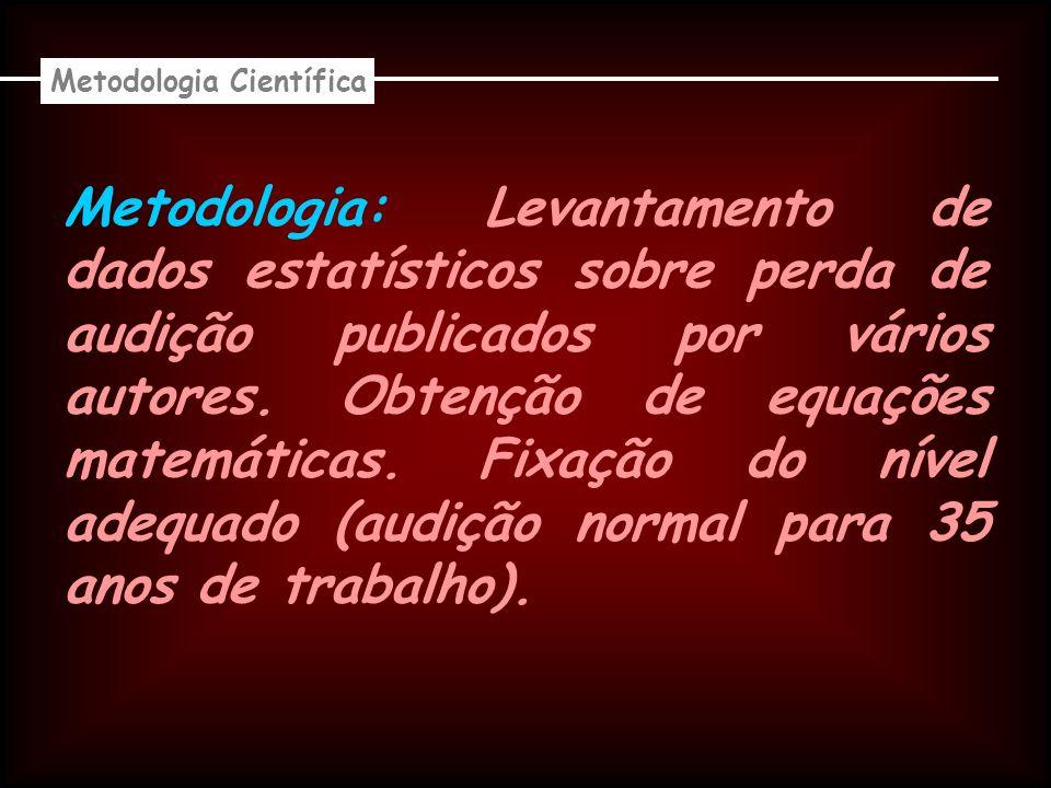 Metodologia: Levantamento de dados estatísticos sobre perda de audição publicados por vários autores.