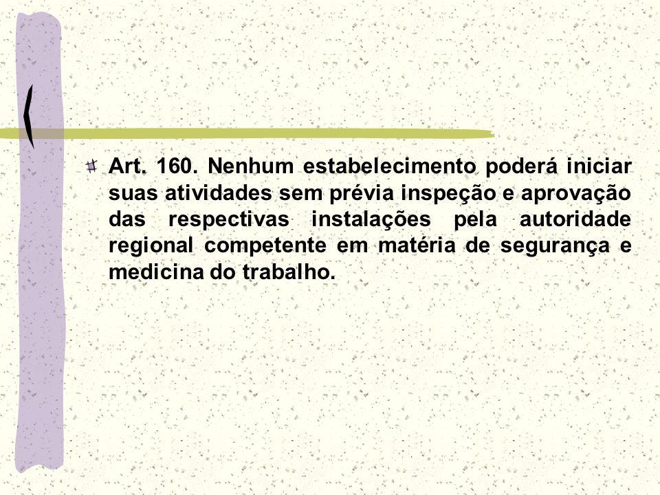 Art. 160. Nenhum estabelecimento poderá iniciar suas atividades sem prévia inspeção e aprovação das respectivas instalações pela autoridade regional c