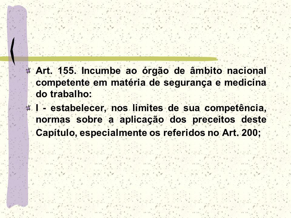 Art.201.