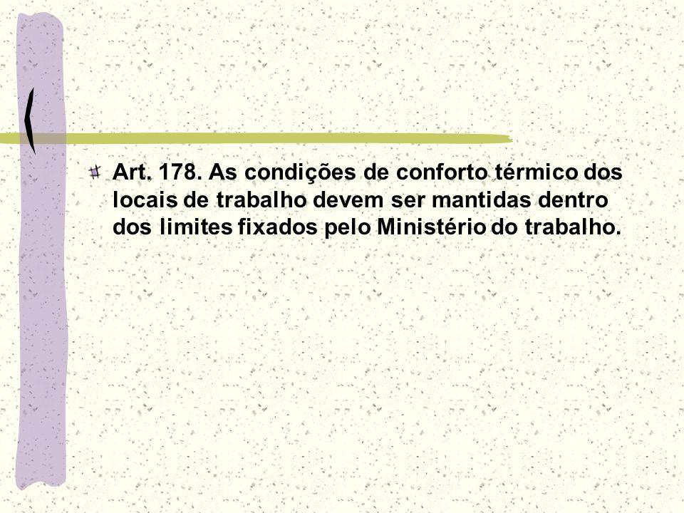 Art. 178. As condições de conforto térmico dos locais de trabalho devem ser mantidas dentro dos limites fixados pelo Ministério do trabalho.
