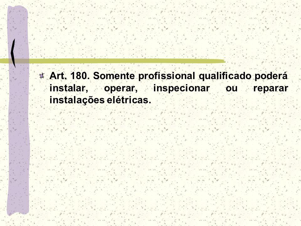 Art. 180. Somente profissional qualificado poderá instalar, operar, inspecionar ou reparar instalações elétricas.