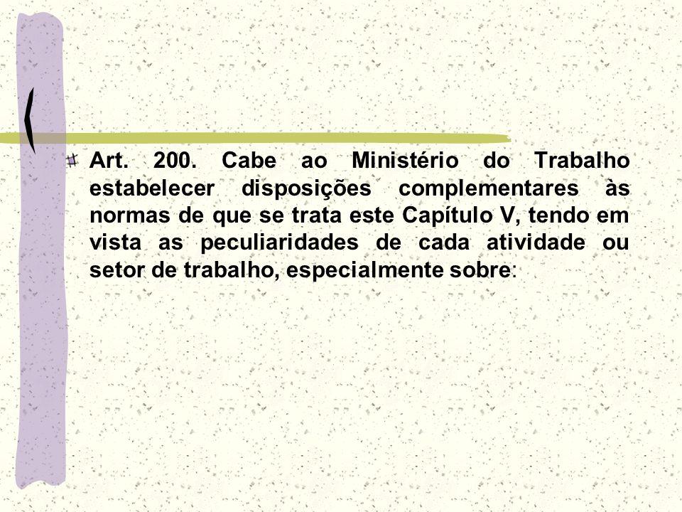 Art.194.
