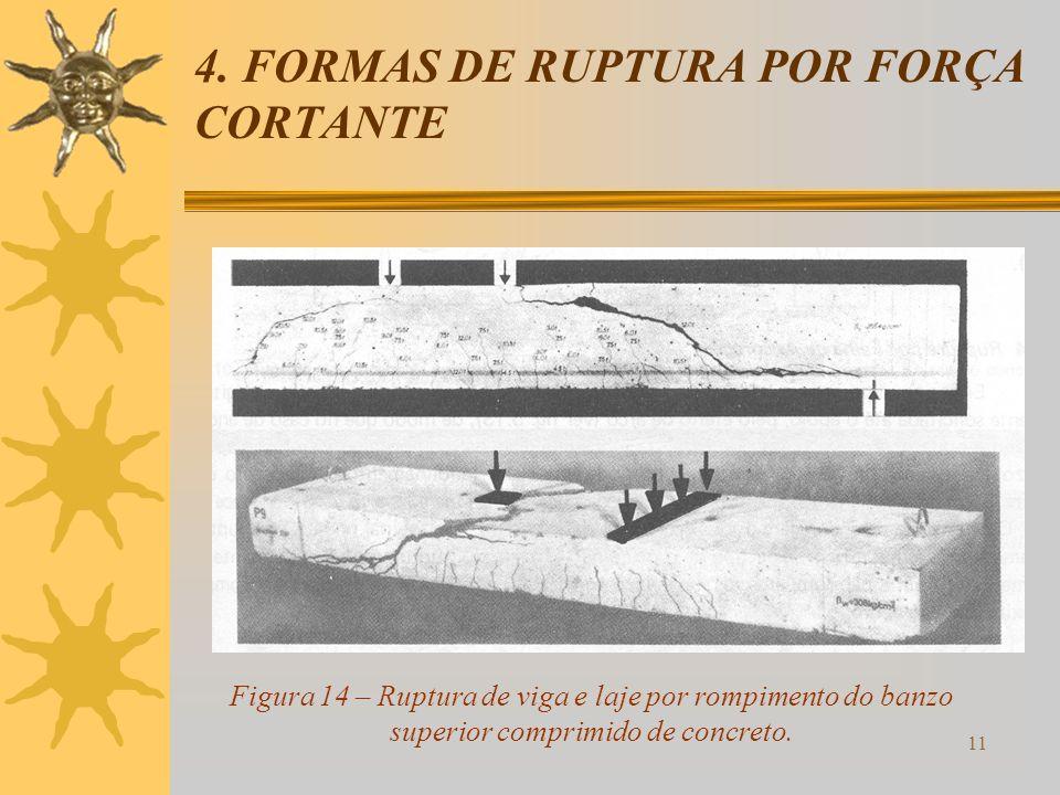 11 4. FORMAS DE RUPTURA POR FORÇA CORTANTE Figura 14 – Ruptura de viga e laje por rompimento do banzo superior comprimido de concreto.