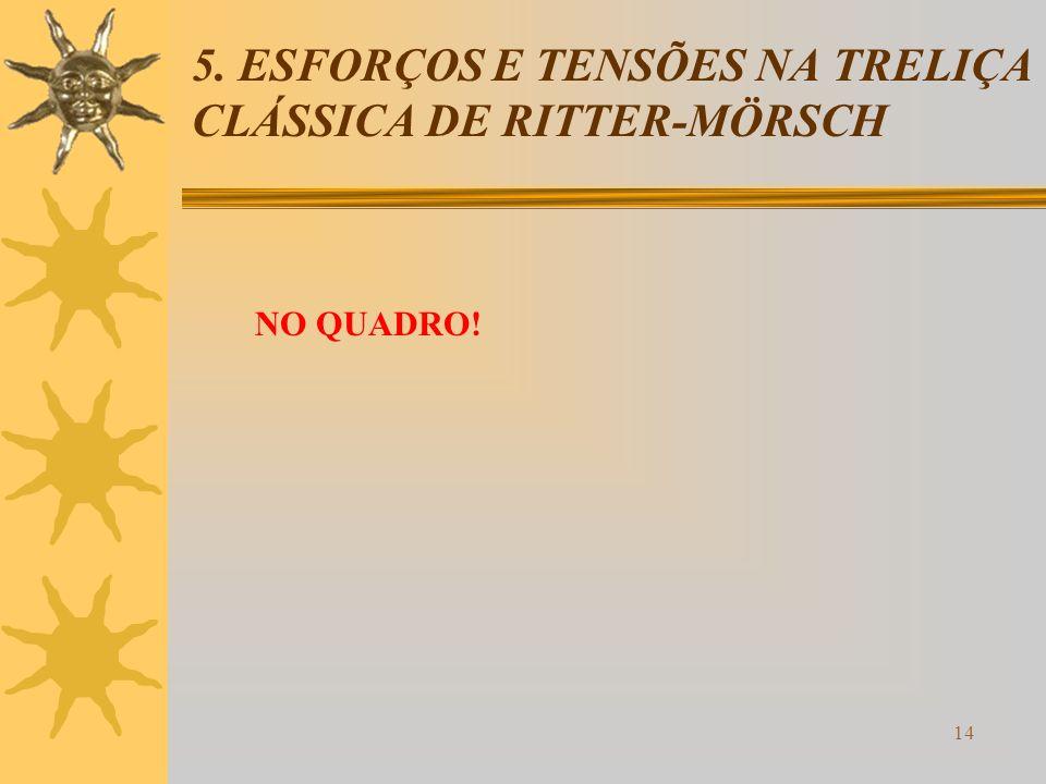 14 5. ESFORÇOS E TENSÕES NA TRELIÇA CLÁSSICA DE RITTER-MÖRSCH NO QUADRO!