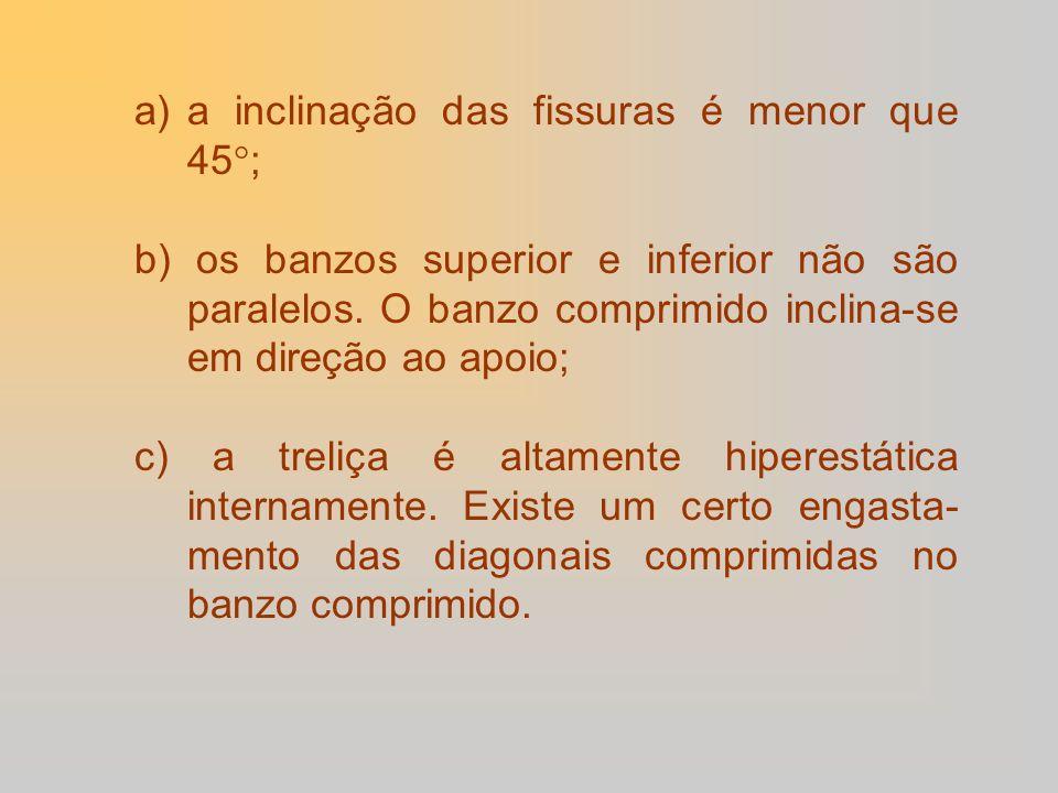 a)a inclinação das fissuras é menor que 45 ; b) os banzos superior e inferior não são paralelos. O banzo comprimido inclina-se em direção ao apoio; c)