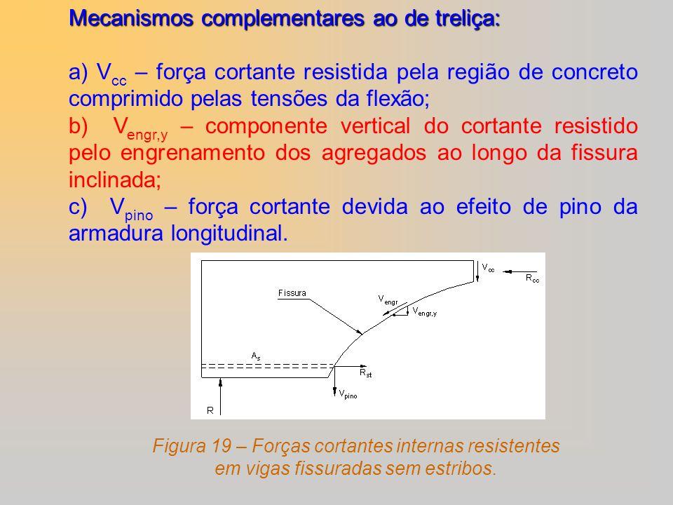 Mecanismos complementares ao de treliça: a) V cc – força cortante resistida pela região de concreto comprimido pelas tensões da flexão; b) V engr,y –