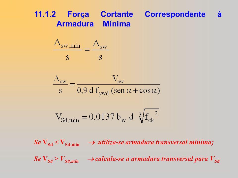 11.1.2 Força Cortante Correspondente à Armadura Mínima Se V Sd V Sd,mín utiliza-se armadura transversal mínima; Se V Sd > V Sd,mín calcula-se a armadu
