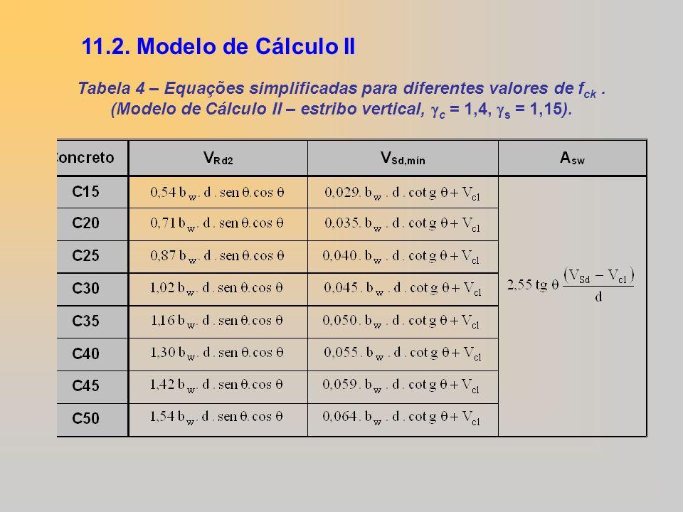 11.2. Modelo de Cálculo II Tabela 4 – Equações simplificadas para diferentes valores de f ck. (Modelo de Cálculo II – estribo vertical, c = 1,4, s = 1