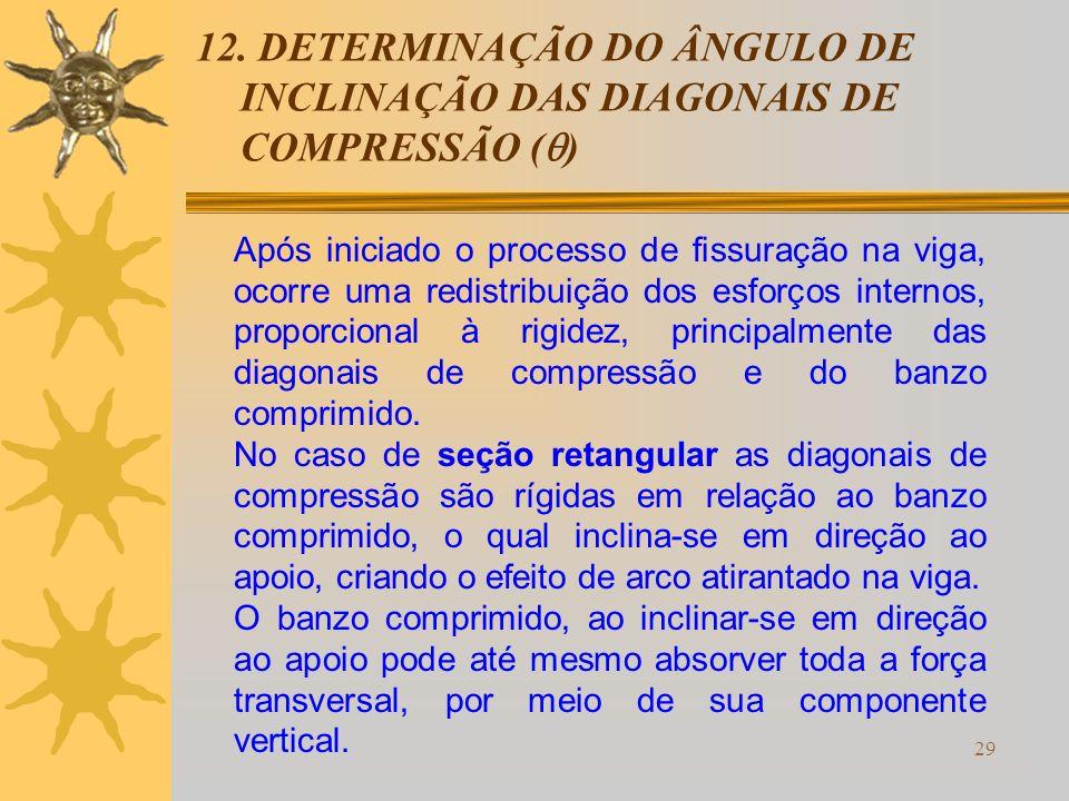 29 12. DETERMINAÇÃO DO ÂNGULO DE INCLINAÇÃO DAS DIAGONAIS DE COMPRESSÃO ( ) Após iniciado o processo de fissuração na viga, ocorre uma redistribuição