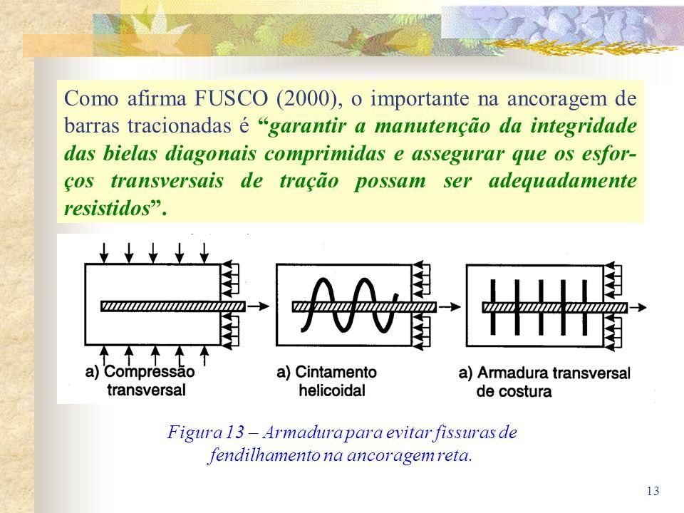 13 Figura 13 – Armadura para evitar fissuras de fendilhamento na ancoragem reta. Como afirma FUSCO (2000), o importante na ancoragem de barras tracion