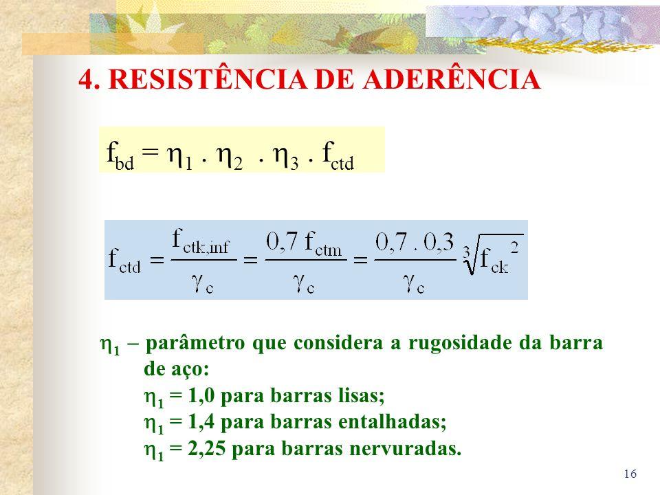 16 4. RESISTÊNCIA DE ADERÊNCIA f bd = 1. 2. 3. f ctd 1 – parâmetro que considera a rugosidade da barra de aço: 1 = 1,0 para barras lisas; 1 = 1,4 para