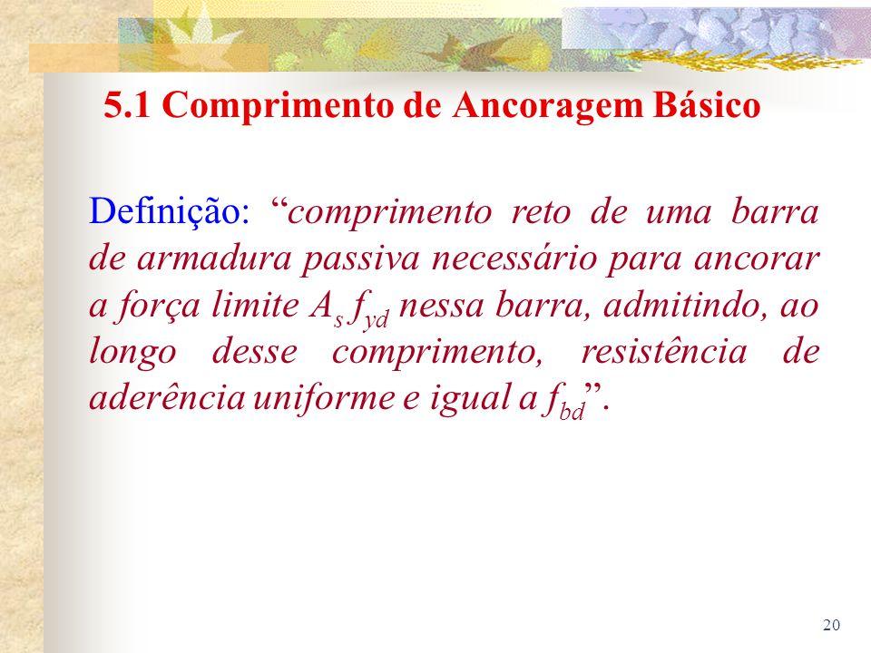 20 5.1 Comprimento de Ancoragem Básico Definição: comprimento reto de uma barra de armadura passiva necessário para ancorar a força limite A s f yd ne