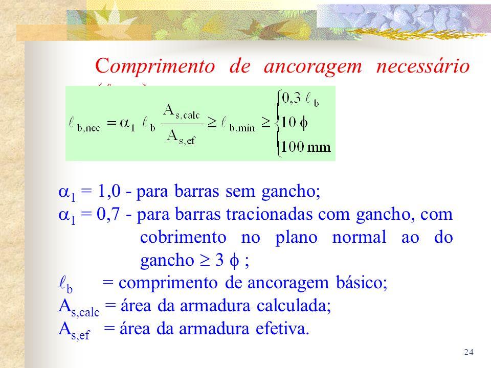 24 Comprimento de ancoragem necessário ( b,nec ) 1 = 1,0 - para barras sem gancho; 1 = 0,7 - para barras tracionadas com gancho, com cobrimento no pla