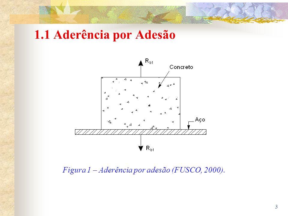 3 1.1 Aderência por Adesão Figura 1 – Aderência por adesão (FUSCO, 2000).