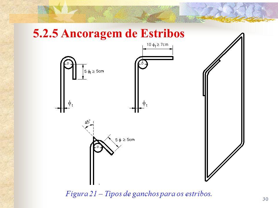 30 5.2.5 Ancoragem de Estribos Figura 21 – Tipos de ganchos para os estribos.