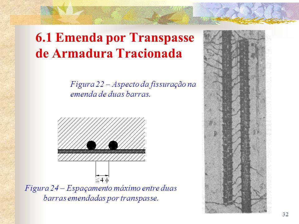 32 6.1 Emenda por Transpasse de Armadura Tracionada Figura 22 – Aspecto da fissuração na emenda de duas barras. Figura 24 – Espaçamento máximo entre d
