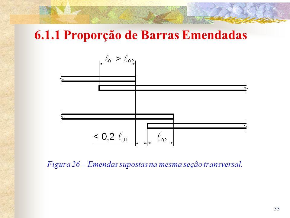 33 6.1.1 Proporção de Barras Emendadas Figura 26 – Emendas supostas na mesma seção transversal.