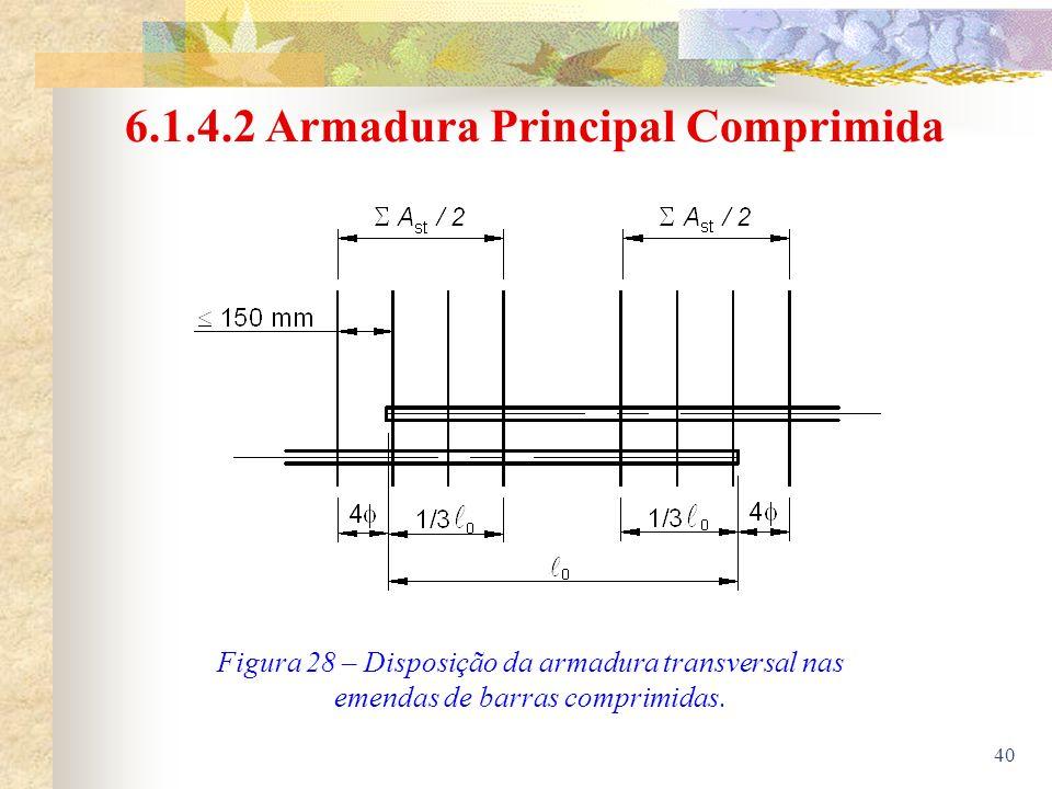 40 6.1.4.2 Armadura Principal Comprimida Figura 28 – Disposição da armadura transversal nas emendas de barras comprimidas.