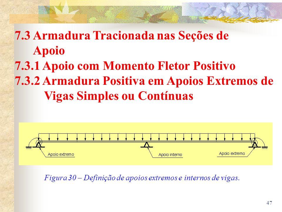 47 7.3 Armadura Tracionada nas Seções de Apoio 7.3.1 Apoio com Momento Fletor Positivo 7.3.2 Armadura Positiva em Apoios Extremos de Vigas Simples ou