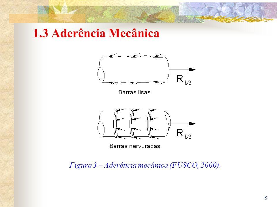5 1.3 Aderência Mecânica Figura 3 – Aderência mecânica (FUSCO, 2000).
