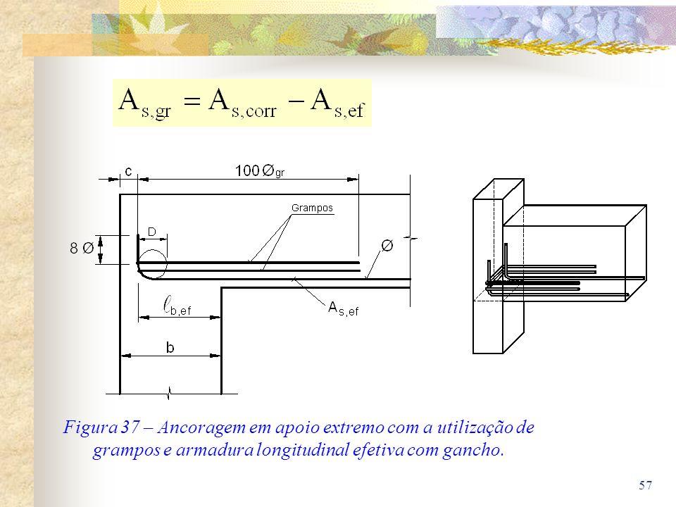 57 Figura 37 – Ancoragem em apoio extremo com a utilização de grampos e armadura longitudinal efetiva com gancho.